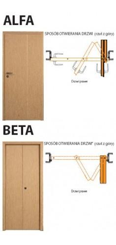 Drzwi Porta Alfa, Beta