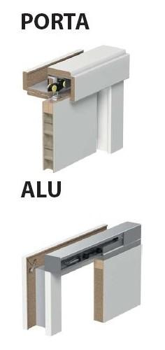 System przesuwny Porta, ALU