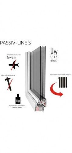 Okna Passiv-line S Silence