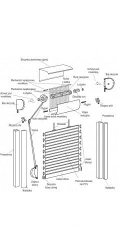 Roleta zewnętrzna - Omega-Standard z moskitierą