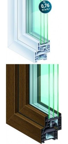 Okna Kommerling 76mm AD